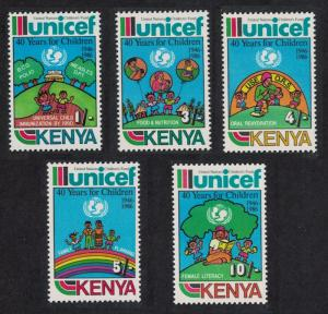 Kenya 40th Anniversary of UNICEF 5v SG#403-407