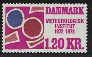 Denmark Centenary of Danish Meteorological Office 1v SG#537