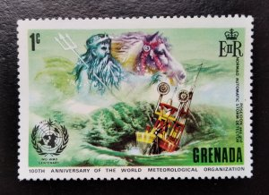 Meteorological organization, Grenada (E)