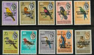 Botswana 19-32 Mint VF LH