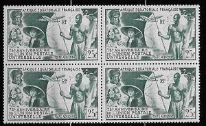 French Equatorial Africa C34 1949 75th UPU Block of 4 MNH