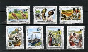 RWANDA 1981 Sc#1068-1074 NATURE SET OF 7 STAMPS MNH