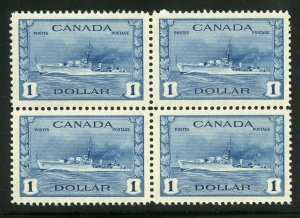 CANADA SCOTT# 249/62 1942 WAR ISSUE SET IN BLOCKS OF FOUR MINT NEVER HINGED