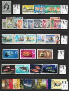 PITCAIRN ISLANDS S/SHEET USED QEII DEALERS REMAINDERS PRICED TO SELL AT £45+