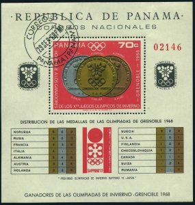 Panama 487-I,CTO.Mi 1086 Bl.92. Olympics Grenoble-1968.Medals & country winners.