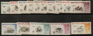 FALKLAND ISLANDS SG193/207 1960 BIRDS MTD MINT