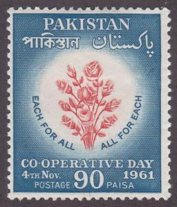 Pakistan 154 Co-Operative Day 1961