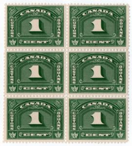 (I.B) Canada Revenue : Customs Duty 1c