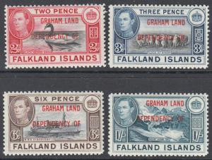 Falkland Islands Graham Land KGVI 1944 Set SGA1-8 Mint Never Hinged MNH UMM