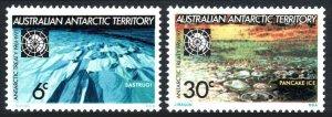 Australian Antarctic Territory L19-L20, MNH.Antarctic Treaty.Snow Formation,1971