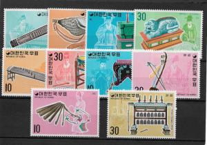 Korea Scott # 883-892 set VF mint never hinged** ,scv $18 ,see pic !
