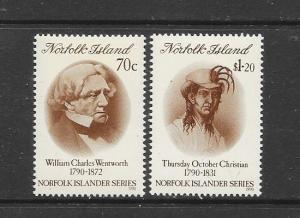 NORFOLK ISLAND - #495-6-FAMOUS PEOPLE  MNH