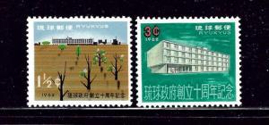 Ryukyu Is 93-94 MNH 1962 set