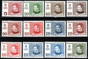 Greenland #86-97  MNH CV $6.45 (P653)