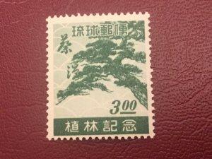 ICOLLECTZONE US Ryukyu 15 F/VF NH