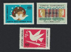 Turkey Birds Works and Reforms of Ataturk 3rd series 3v 1976 MNH