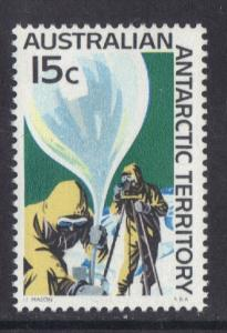 Australian Antartic Territory MNH  1966 15c balloon #