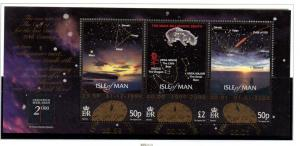 Isle of Man Sc 850 1999 Millennium stamp sheet used