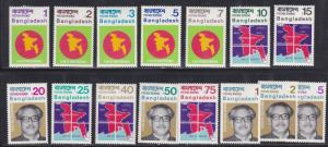 Bangladesh # 1-8 Footnote, Unissued Set - Independence Issue, NH
