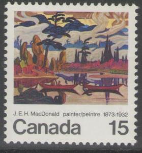 CANADA SG756 1973 BIRTH CENT OF JEH MACDONALD MNH