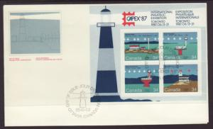 Canada 1066b Lighthouses Souvenir Sheet Canada Post U/A FDC
