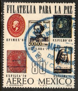 MEXICO C414, Exfilbra72 Interamerican Philat Exhib Used. VF. (266)