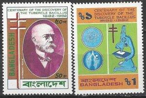 Bangladesh  214-5   MNH  Dr. Robert Koch TB Bacillus