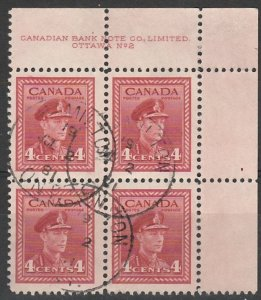 #254 Canada Used PB #2 UR