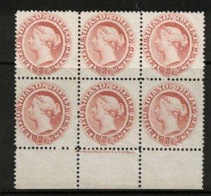 Newfoundland #28 Very Fine Mint Plate Block Of Six