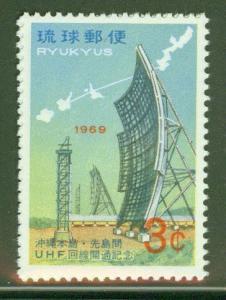 RYUKYU Scott 183 MNH** Box Antenna stamp stamp 1969