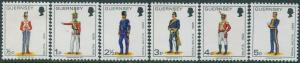 Guernsey 1974 SG98-105a Militia MNH
