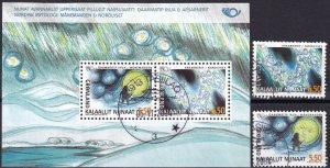 Greenland #427-8, 428a  F-VF Used  CV $11.50  (Z8084)