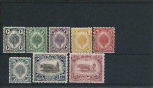 KEDAH 1922-40 SET OF EIGHT MM SG 52/59 CAT £60