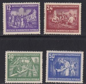 Germany DDR # B22-25, Reconstruction, Faults on Two, 15% of Cat.
