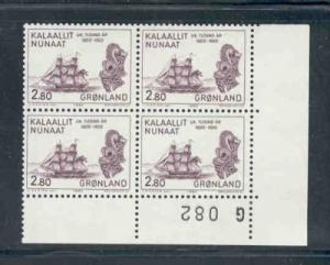 Greenland Sc156-7 1985 history stamp set blk of 4