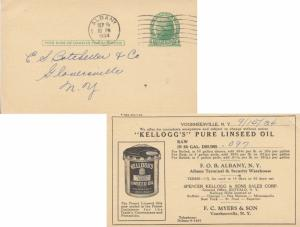 United States New York Albany 1934 machine  Postal Card  Reverse Illustrated ...