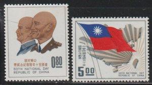 China SC  1321-2 Mint Never Hinged