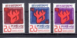 Bangladesh 33-35 MH