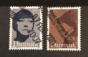 Denmark 1996 #1050-51, Used, CV $1.25