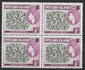 PITCAIRN ISLANDS SG18 ½d GREEN & REDISH LILAC BLOCK OF 4    MNH