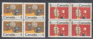 Canada #522Pi + #525Pi Extra NH- Winnipeg Tag Center Block Set