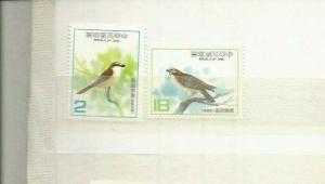 CHINA 1983 BIRDS SCOTT 2380-1 MNH