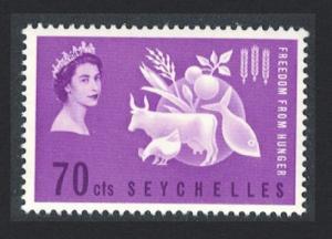 Seychelles Freedom from Hunger 1v SG#213 SC#213