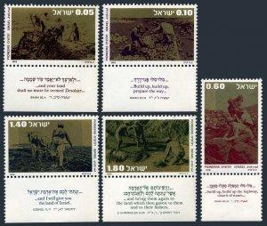 Israel 616-620-tab, MNH. Michel 687-691. Work of the pioneers, 1976.