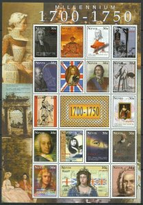 EC115 NEVIS MILLENNIUM 1700-1750 GREAT EVENTS 1SH MNH