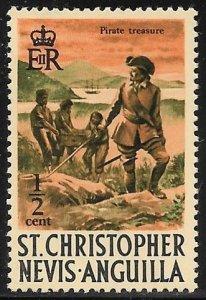 [17805] St Kitts & Nevis Mint Light Hinge