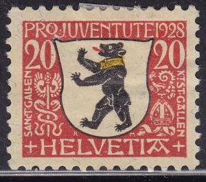Switzerland B47 St. Gallen 1928
