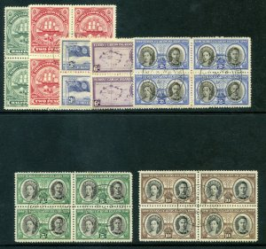 Turks & Caicos 1948 KGVI Centenary set complete in blocks VFU. SG 210-216.
