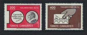 Turkey Parliament 2v 1977 MNH SC#2049-2050 SG#2575-2576 MI#2413-2414