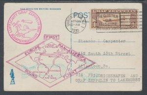 US Sc C14 on 1930 Graf Zeppelin Flight Card, First Europe Pan-America Round Trip